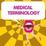 Begreppsmässig handhandstil som visar medicinsk terminologi Van vid språk för affärsfototext exakt att beskriva stock illustrationer