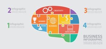 Begreppsmässig hjärna som består av olika pussel och stycken Arkivfoto