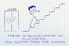 Begriffsdesign, das Schritte darstellt, um Erfolg zu erreichen Stockbilder