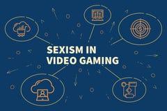 Begriffsgeschäftsillustration mit dem Wortsexismus im Video lizenzfreie abbildung
