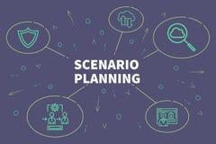 Begriffsgeschäftsillustration mit dem Wortszenario plannin vektor abbildung