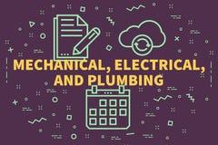 Begriffsgeschäftsillustration mit den Wörtern mechanisch, elektr. stock abbildung