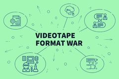 Begriffsgeschäftsillustration mit den Wörtern zeichnen Format auf Video auf stock abbildung