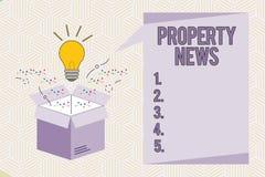 Begriffshandschrift, die Eigentums-Nachrichten zeigt Geschäftsfototext bezieht den Verkauf und die Miete des Eigentums für Geschä vektor abbildung