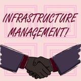 Begriffshandschrift, die Infrastruktur Analysisagement zeigt Geschäftsfoto, das grundlegendes körperliches zur Schau stellt und lizenzfreie abbildung