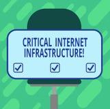 Begriffshandschrift, die kritische Internet-Infrastruktur zeigt Geschäftsfoto, das wesentliche Komponenten von zur Schau stellt lizenzfreie abbildung