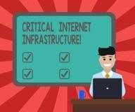 Begriffshandschrift, die kritische Internet-Infrastruktur zeigt Wesentliche Komponenten des Geschäftsfoto-Textes des Internets lizenzfreie abbildung
