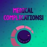 Begriffshandschrift, die medizinische Komplikationen zeigt Ungünstige Entwicklung des Geschäftsfoto-Textes oder Konsequenz von  stock abbildung
