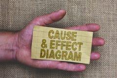 Begriffshandschrift, die Ursache-Wirkungs-Diagramm zeigt Zu kategorisieren Geschäftsfoto Präsentationssichtbarmachungswerkzeug stockfotos