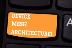 Begriffshandschriftvertretung Gerät Mesh Architecture Geschäftsfototext Digital-Geschäftstechnologie-Plattformkoordination stockfotografie