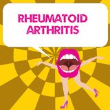 Begriffshandschriftvertretung rheumatoide Arthritis Geschäftsfoto-Textautoimmunerkrankung, die Gelenkschmerzen und Schaden verurs vektor abbildung