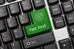 Begriffstastatur - grüner Schlüssel des Schnellimbisses mit Pizzasymbol lizenzfreie stockfotos