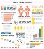 Behandla som ett barn infographic royaltyfri illustrationer