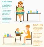 behandla som ett barn matning stock illustrationer