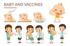 Behandla som ett barn och vacciner vaccination Arkivfoto