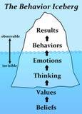 Behavior Stock Images