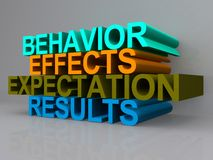 Behavior effects expectation results. Performance themed words behavior effects expectation and results spelled out in colorful 3D and stacked together Royalty Free Stock Photo