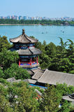 Beijing cityscape-The Summer Palace lake Royalty Free Stock Image