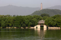 beijing pałac parka lato Fotografia Royalty Free