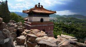 Beijing Summer Palace ,China Royalty Free Stock Photography