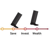 Beine auf Linie Konzept für Schritt von Abwehr zu Reichtum Lizenzfreie Stockfotos
