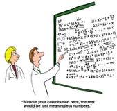 Beitrag zur komplexen Gleichung stock abbildung
