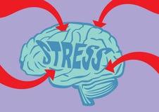 Beklemtoond uit Brain Vector Illustration Stock Afbeelding