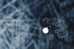 Beklemtoonde gedachtenhersenen naast vrees-als thema gehade pictogrammen vector illustratie