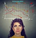 Bekymrad kvinna som ser finansiella diagram som ner går Royaltyfri Foto