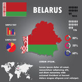 Belarus Country Infographics Template Vector. Stock Photos
