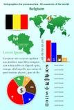 belgium Infographics per la presentazione Tutti i paesi del mondo Fotografie Stock Libere da Diritti