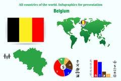 belgium Tutti i paesi del mondo Infographics per la presentazione illustrazione di stock