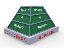 Believe in yourself. 3d render of pyramid of text believe in yourself stock illustration