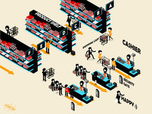 Bella progettazione grafica isometrica del deposito del rivenditore con la gente Fotografia Stock Libera da Diritti