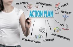 Belle écriture de femme - concept de plan d'action photo stock
