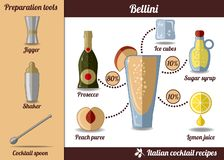 Bellini cocktail. Infographic set, recipe illustration royalty free illustration