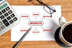 Bemärk grafwebsiten Fotografering för Bildbyråer