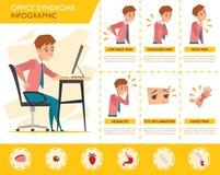 Bemannen Sie Bürosyndrom-Informationsgraphik und Ausdehnenübung Lizenzfreie Stockfotos