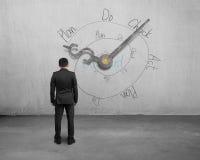 Bemannen Sie das Gegenüberstellen von Geldsymbol-Uhrhänden mit PDCA-Schleife Stockfotografie
