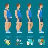 Bemannen Sie Zahl vorher nach Diät und gesundem Lebensmittel im flachen Vektor stock abbildung
