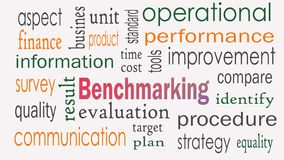Benchmarking concept word cloud background stock images