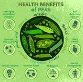 Benefícios de saúde 03 A das ervilhas Foto de Stock Royalty Free