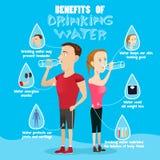 Benefícios da água potável Infographic Fotos de Stock