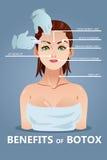 Benefícios de Botox Fotos de Stock Royalty Free