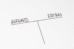 Beneficie una cuenta de pérdida - los costes y renta en letras alemanas Imagen de archivo