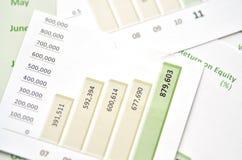 Beneficio neto después del impuesto Fotos de archivo