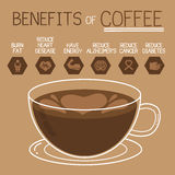 Benefit of coffee. Vector flat design Stock Images