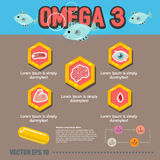 Benefit of omega 3 -  Royalty Free Stock Photo
