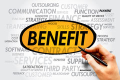 Benefit. Word cloud, business concept Royalty Free Stock Photo
