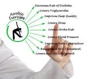 Benefits of aerobic exercises. Presenting Benefits of aerobic exercises royalty free stock photography